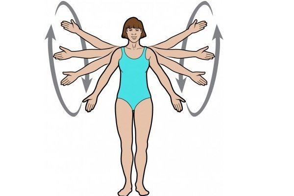 спиральная гимнастика