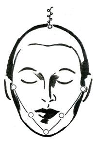 формирование овала лица